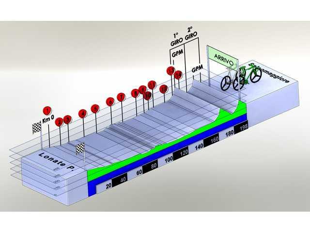 http://img.server86.nl/sport/wielrennen/editie/profiel/2520_2011_3.jpg
