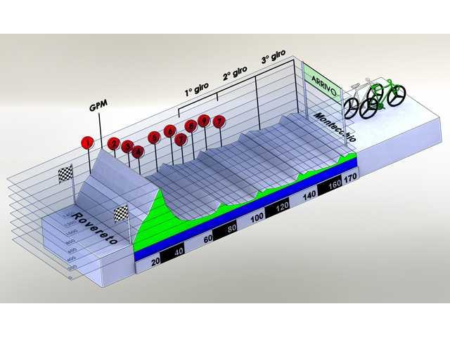 http://img.server86.nl/sport/wielrennen/editie/profiel/2520_2011_5.jpg
