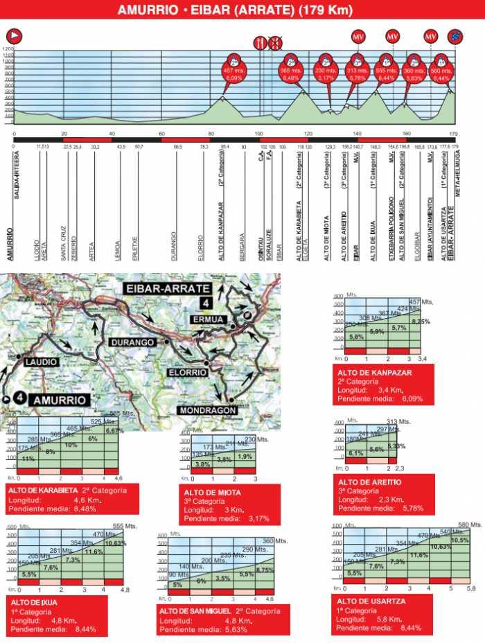 http://img.server86.nl/sport/wielrennen/editie/profiel/5_2011_4.jpg