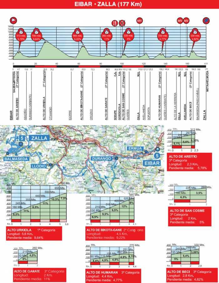 http://img.server86.nl/sport/wielrennen/editie/profiel/5_2011_5.jpg