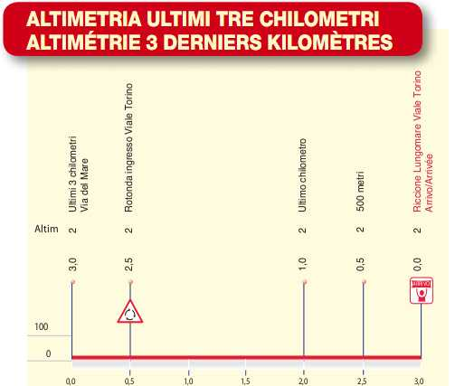 http://img.server86.nl/sport/wielrennen/editie/profiel/84_2011_1a_F.jpg