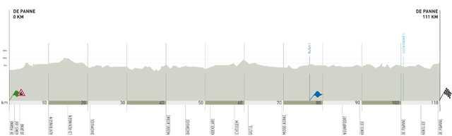 http://img.server86.nl/sport/wielrennen/editie/profiel/97_2011_3a.jpg