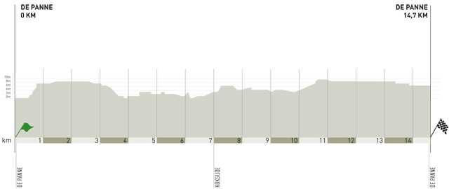 http://img.server86.nl/sport/wielrennen/editie/profiel/97_2011_3b.jpg